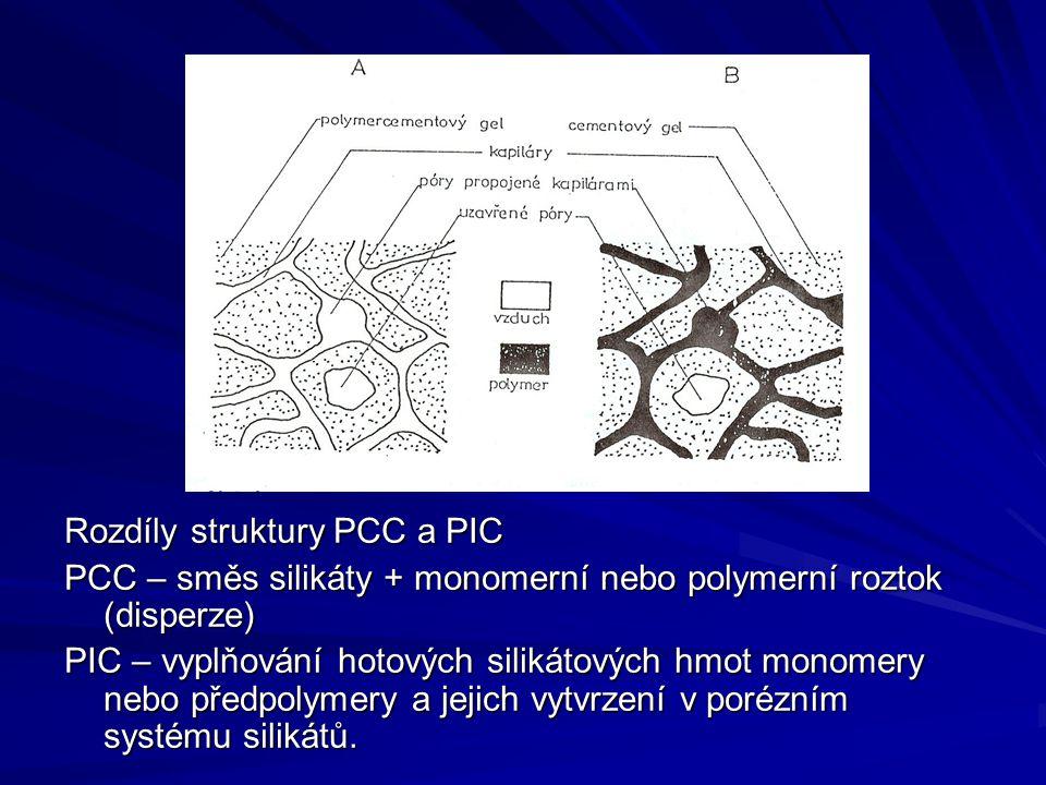 Rozdíly struktury PCC a PIC