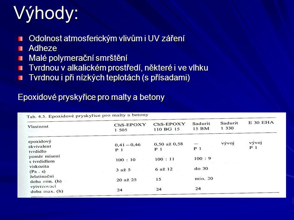 Výhody: Odolnost atmosferickým vlivům i UV záření Adheze