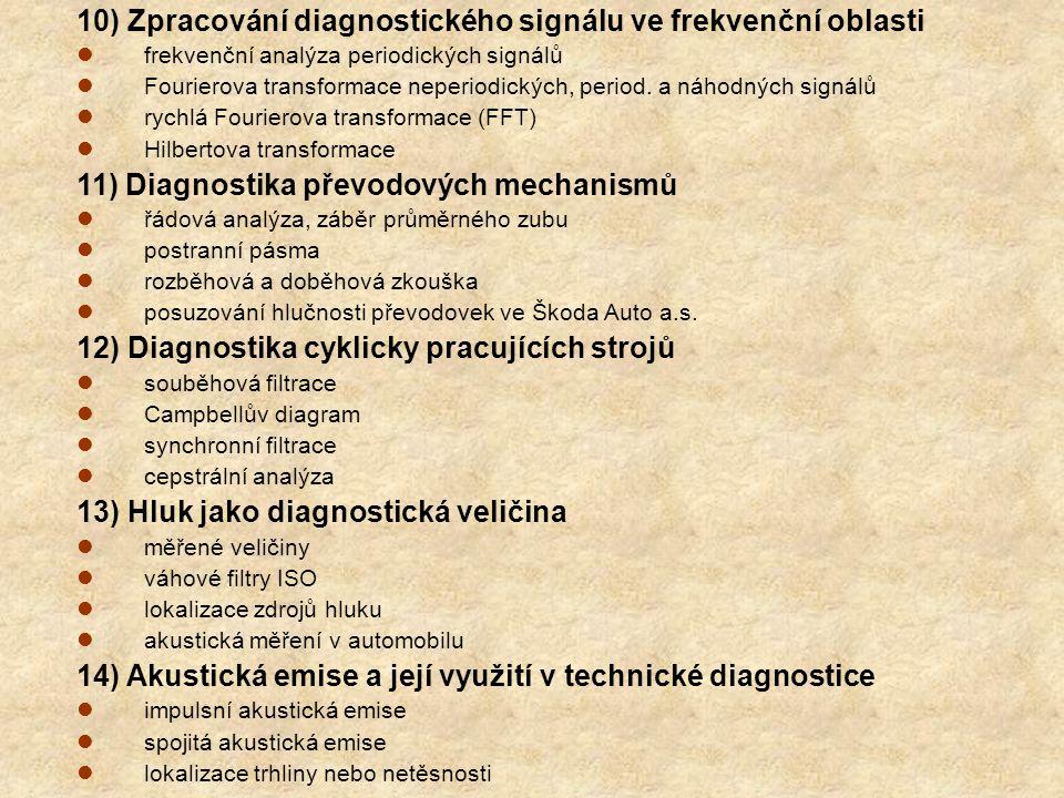 10) Zpracování diagnostického signálu ve frekvenční oblasti