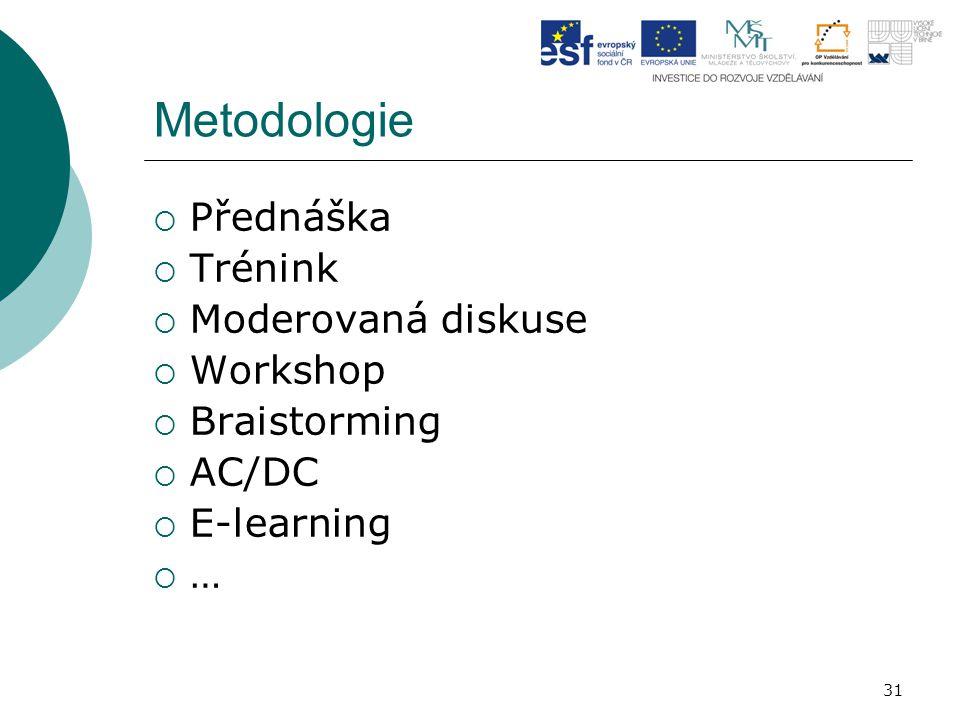 Metodologie Přednáška Trénink Moderovaná diskuse Workshop Braistorming