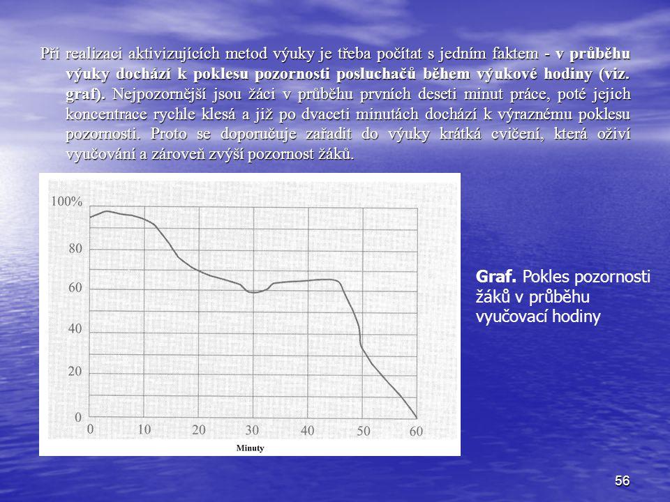Při realizaci aktivizujících metod výuky je třeba počítat s jedním faktem - v průběhu výuky dochází k poklesu pozornosti posluchačů během výukové hodiny (viz. graf). Nejpozornější jsou žáci v průběhu prvních deseti minut práce, poté jejich koncentrace rychle klesá a již po dvaceti minutách dochází k výraznému poklesu pozornosti. Proto se doporučuje zařadit do výuky krátká cvičení, která oživí vyučování a zároveň zvýší pozornost žáků.