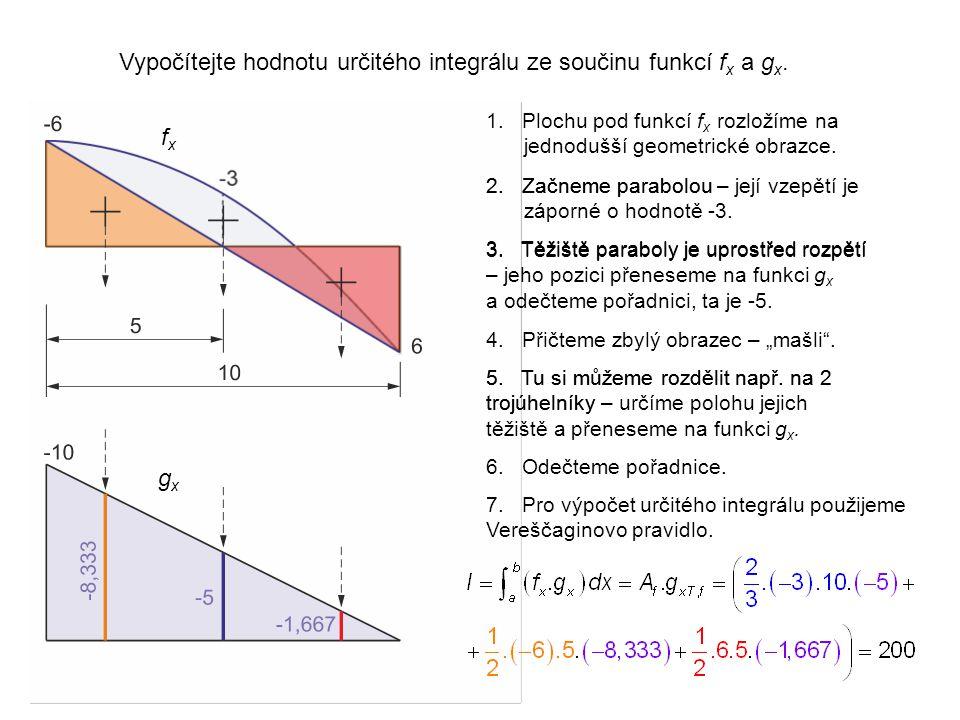 Vypočítejte hodnotu určitého integrálu ze součinu funkcí fx a gx.