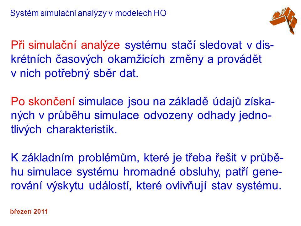 Systém simulační analýzy v modelech HO