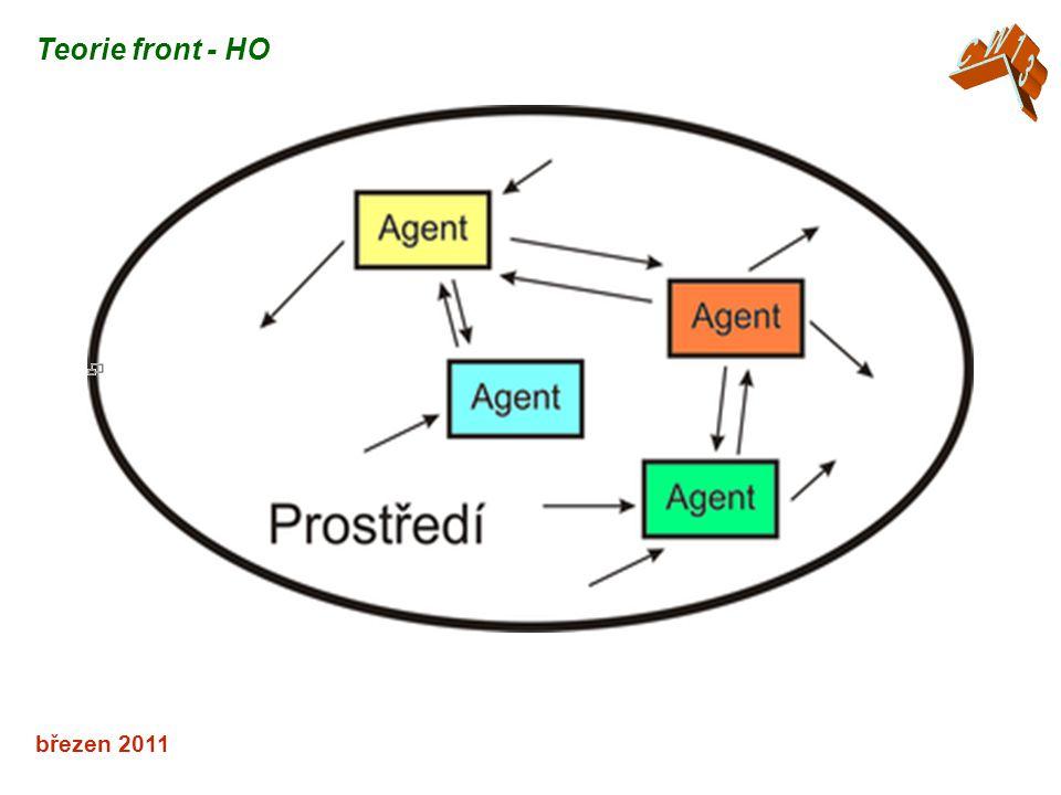 CW13 Teorie front - HO březen 2011
