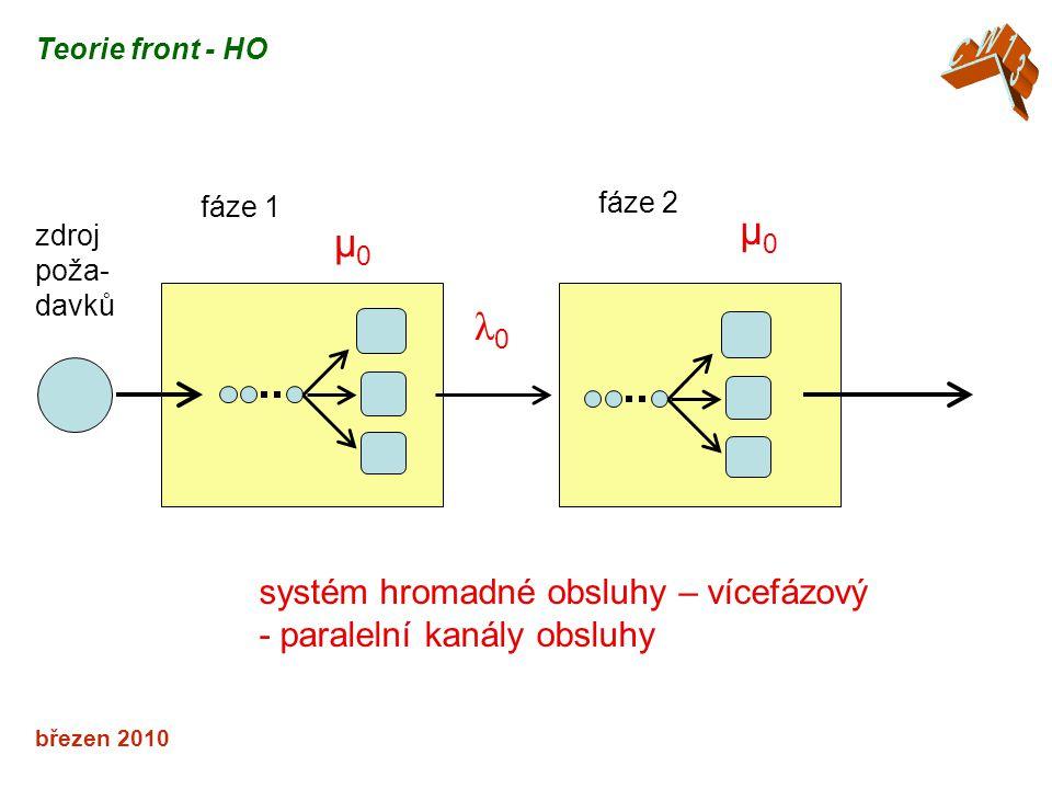 CW13 Teorie front - HO. systém hromadné obsluhy – vícefázový - paralelní kanály obsluhy. fáze 2. zdroj poža-davků.