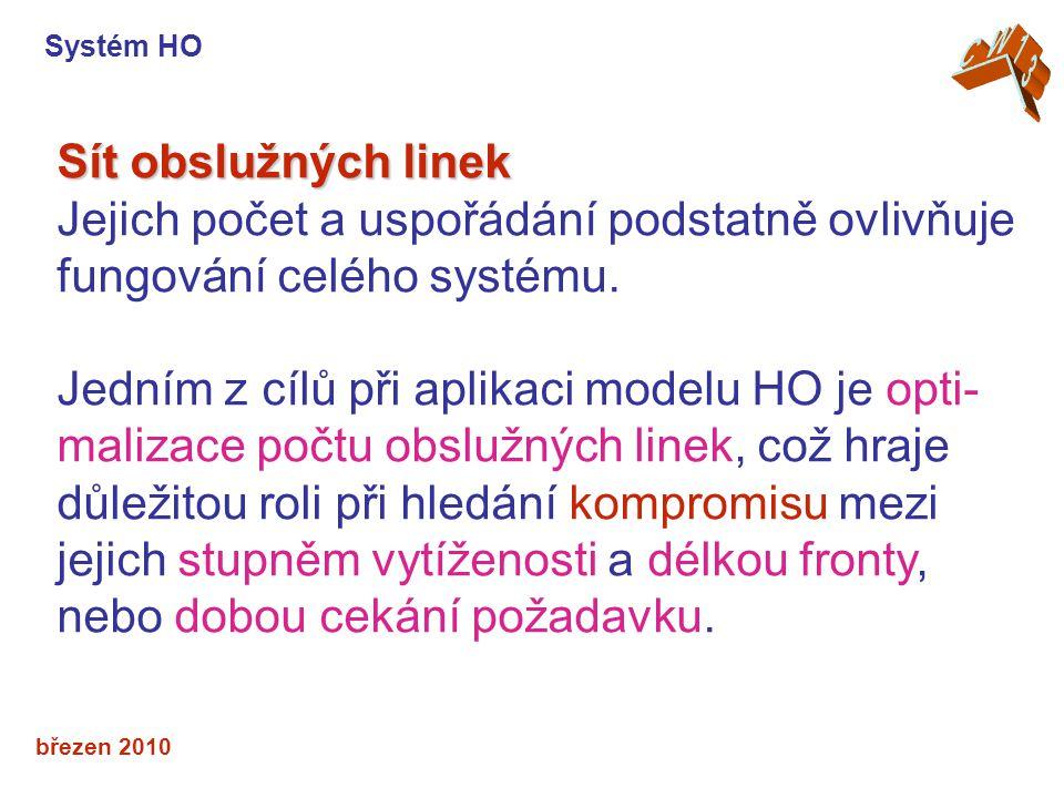 Systém HO CW13. Sít obslužných linek. Jejich počet a uspořádání podstatně ovlivňuje fungování celého systému.