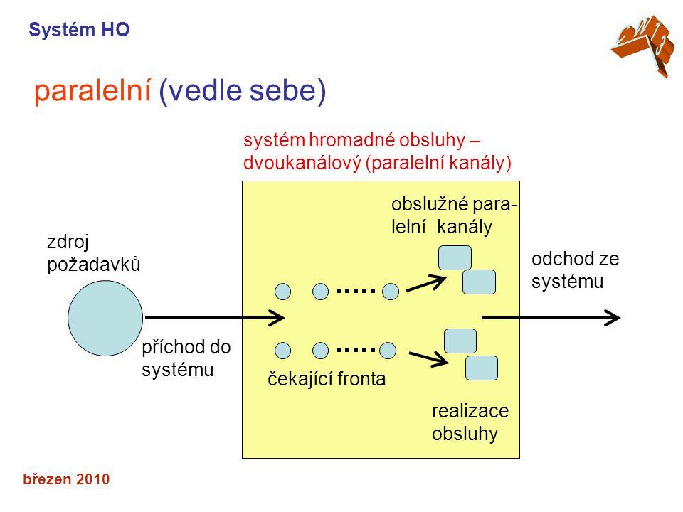 paralelní (vedle sebe)