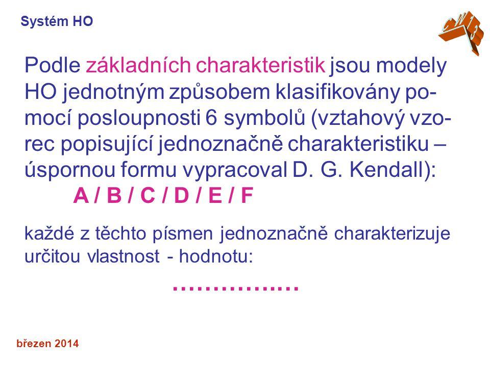 Systém HO CW13.
