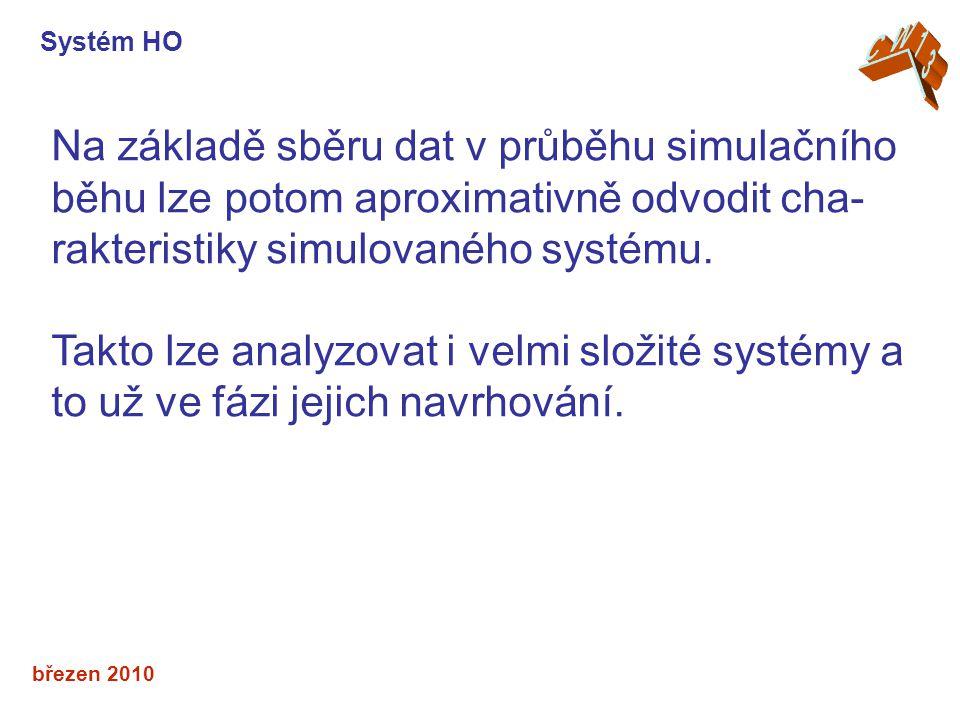 Systém HO CW13. Na základě sběru dat v průběhu simulačního běhu lze potom aproximativně odvodit cha-rakteristiky simulovaného systému.