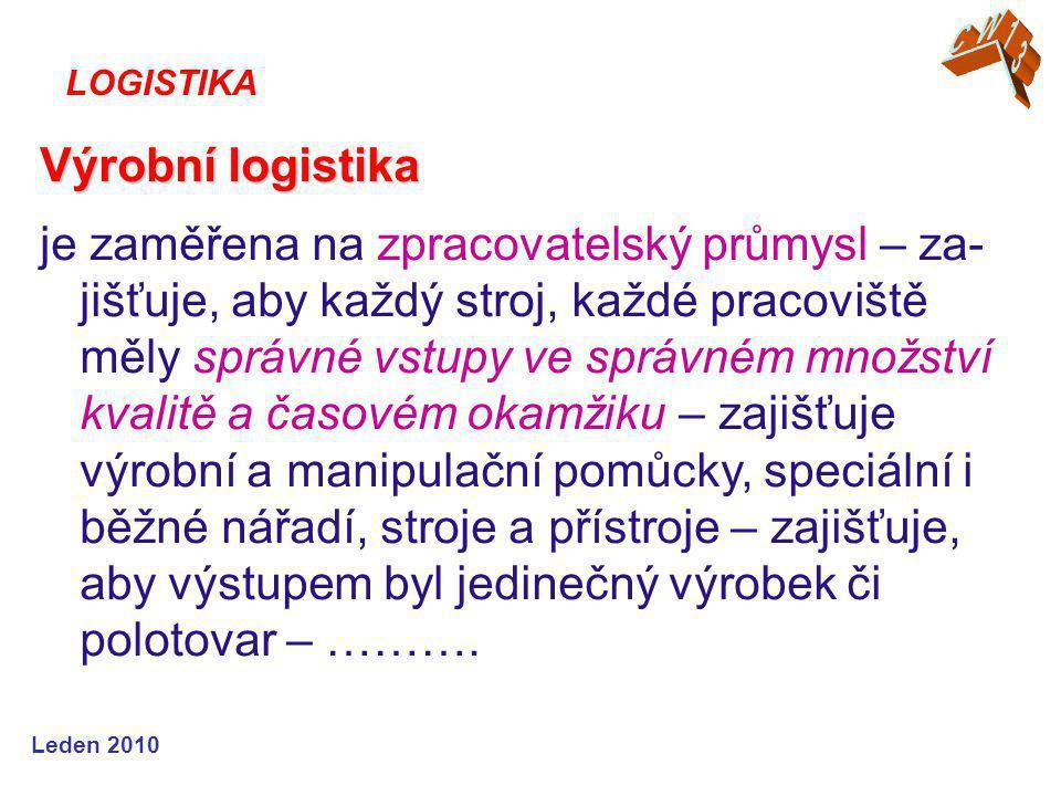 CW13 LOGISTIKA. Výrobní logistika.