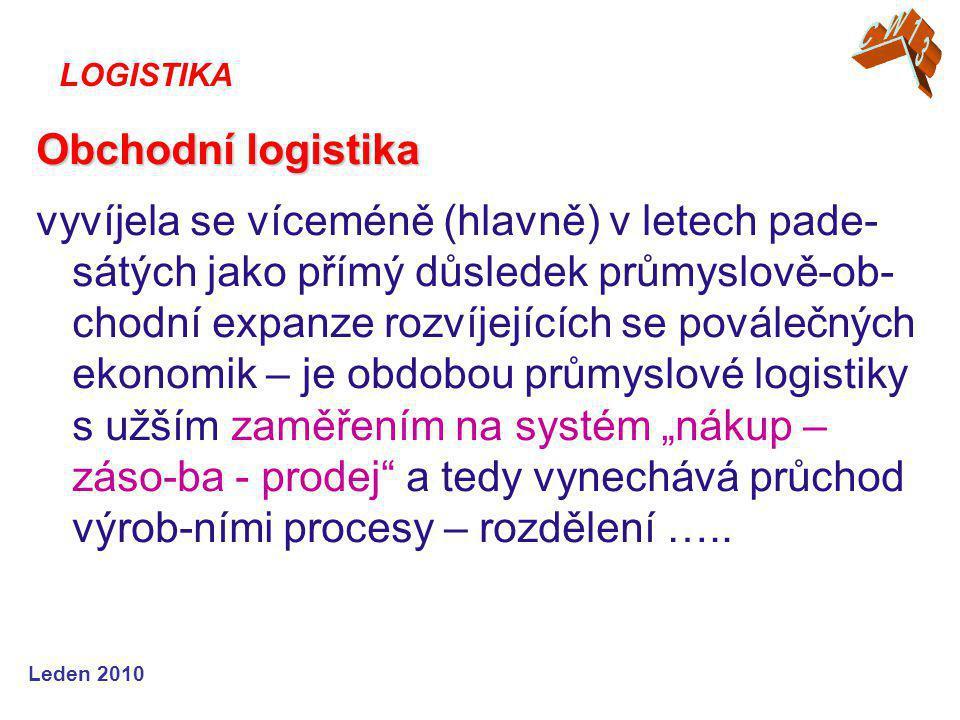 CW13 LOGISTIKA. Obchodní logistika.