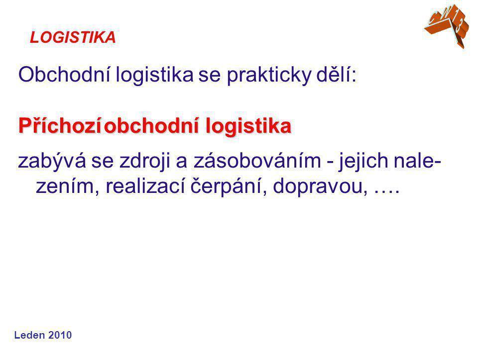 Obchodní logistika se prakticky dělí: Příchozí obchodní logistika