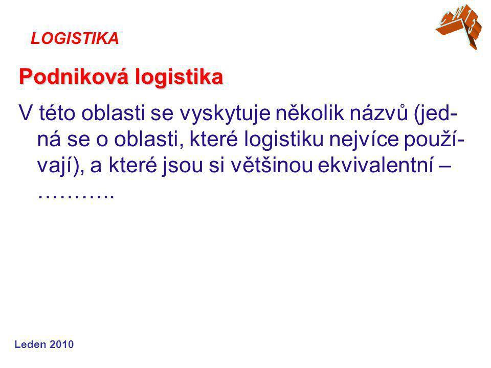 CW13 LOGISTIKA. Podniková logistika.