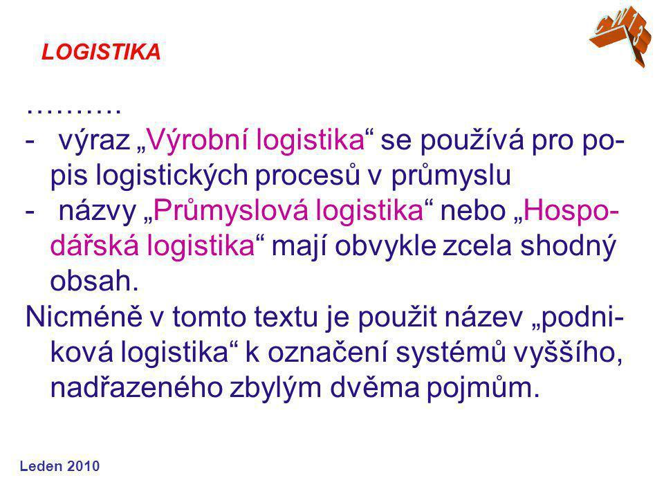 """CW13 LOGISTIKA. ………. výraz """"Výrobní logistika se používá pro po-pis logistických procesů v průmyslu."""