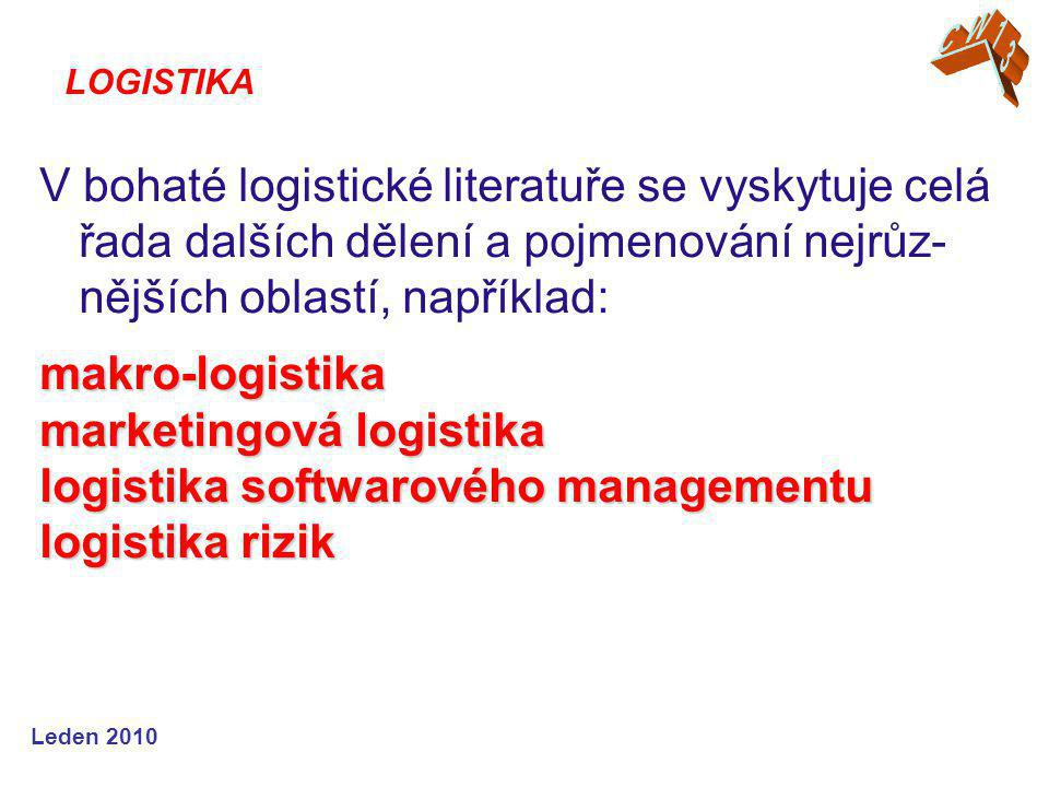 marketingová logistika logistika softwarového managementu