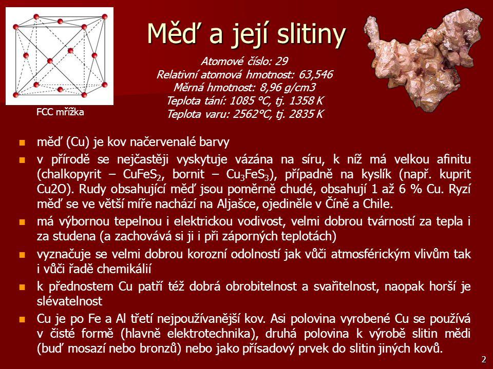 Relativní atomová hmotnost: 63,546