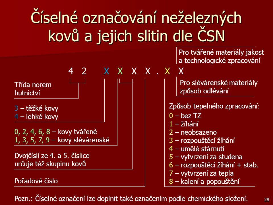 Číselné označování neželezných kovů a jejich slitin dle ČSN