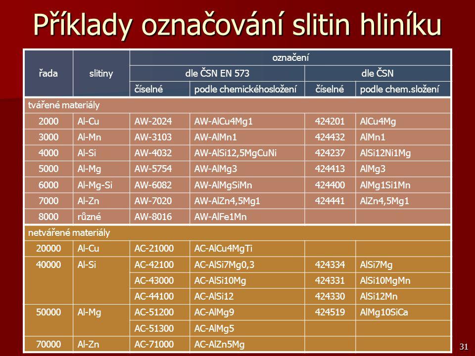 Příklady označování slitin hliníku