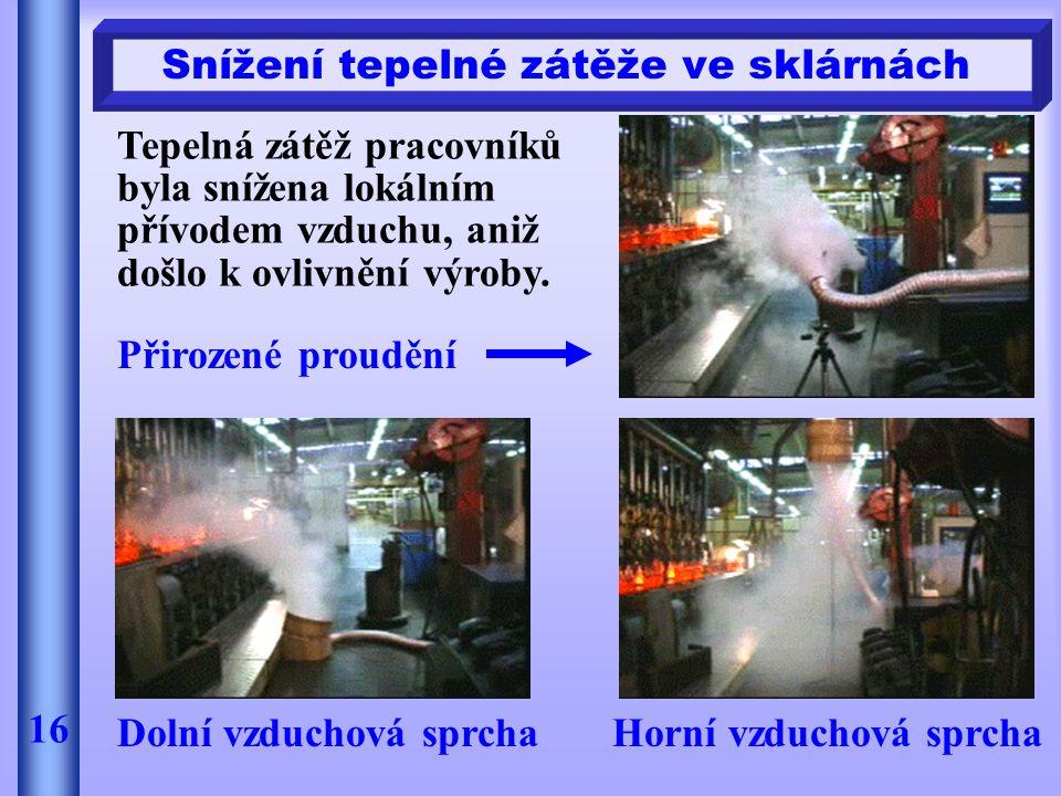 Snížení tepelné zátěže ve sklárnách