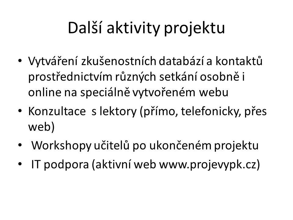 Další aktivity projektu