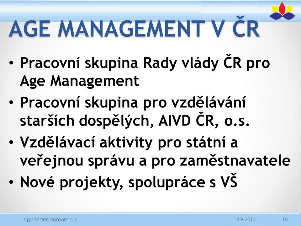 Age Management v ČR Pracovní skupina Rady vlády ČR pro Age Management