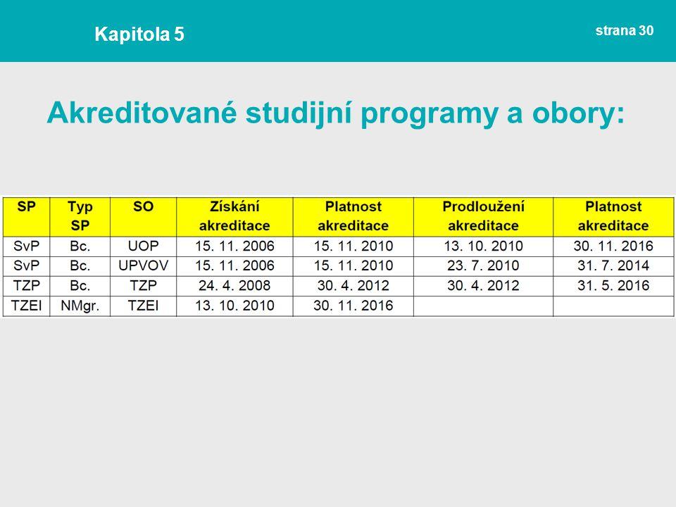Akreditované studijní programy a obory: