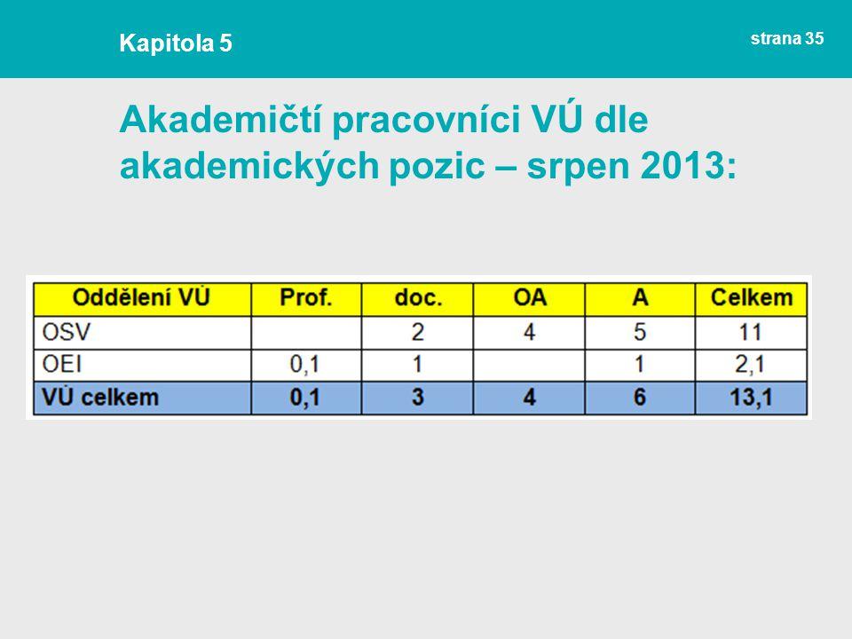 Akademičtí pracovníci VÚ dle akademických pozic – srpen 2013: