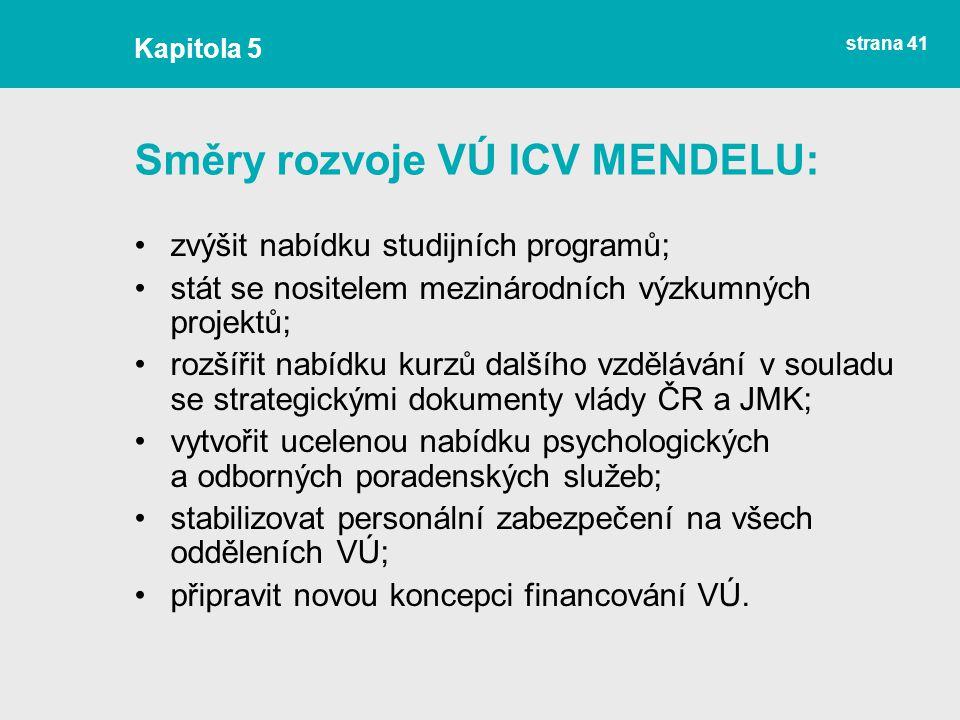Směry rozvoje VÚ ICV MENDELU:
