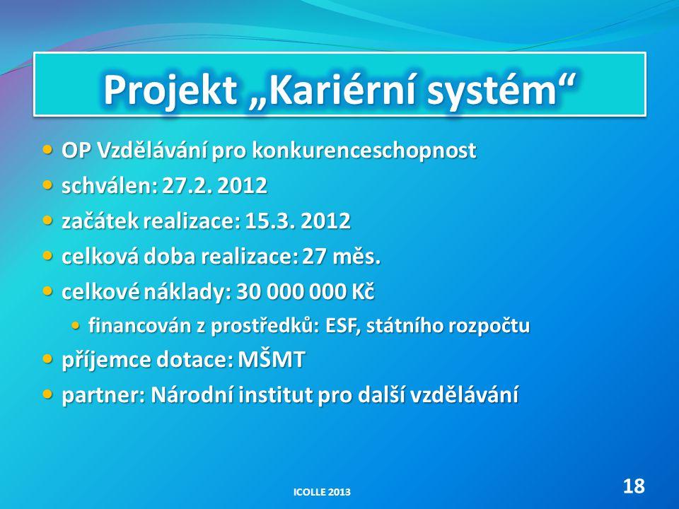 """Projekt """"Kariérní systém"""