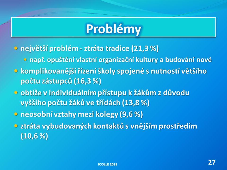 Problémy největší problém - ztráta tradice (21,3 %)