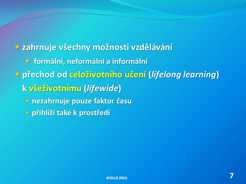 zahrnuje všechny možnosti vzdělávání formální, neformální a informální