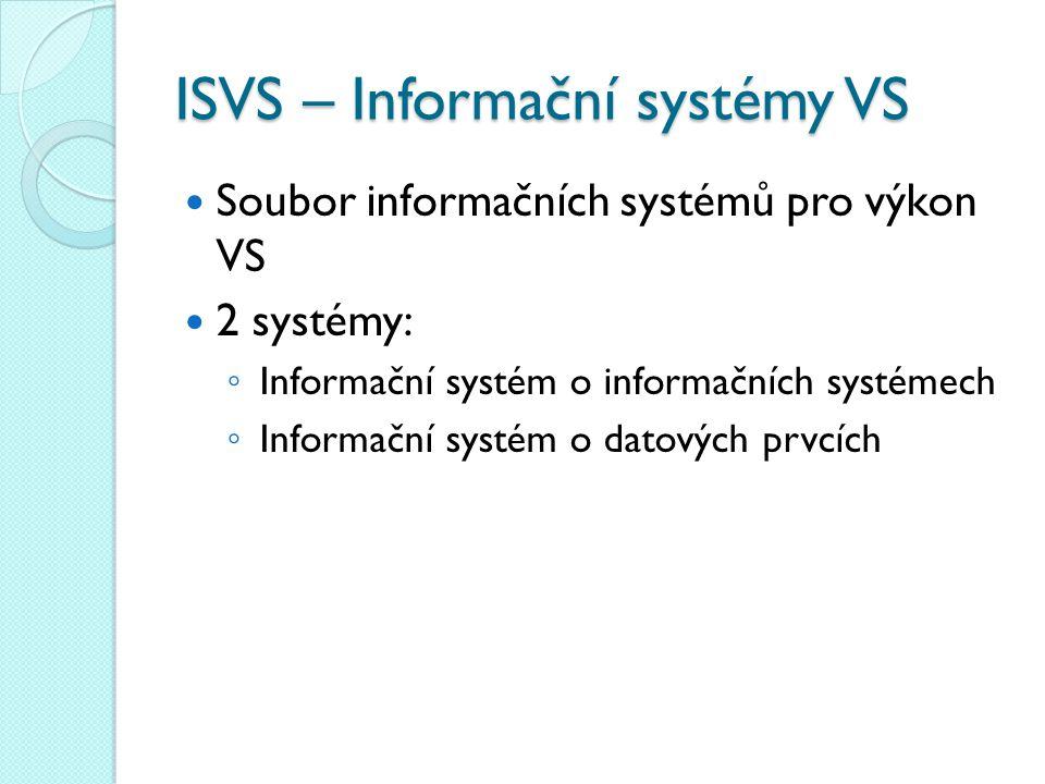 ISVS – Informační systémy VS