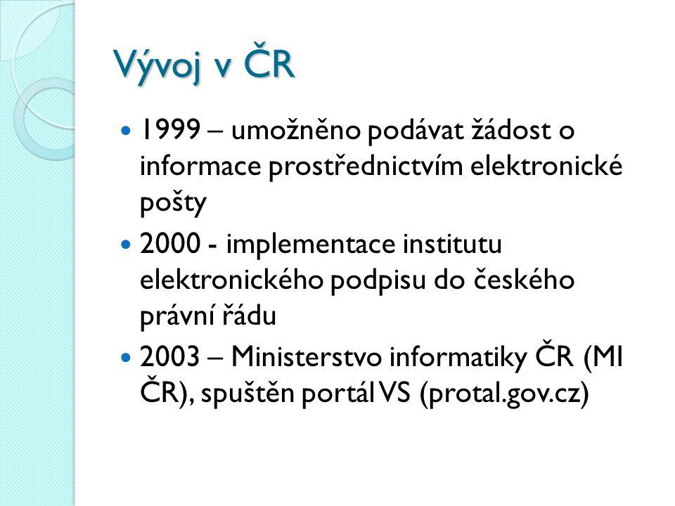 Vývoj v ČR 1999 – umožněno podávat žádost o informace prostřednictvím elektronické pošty.
