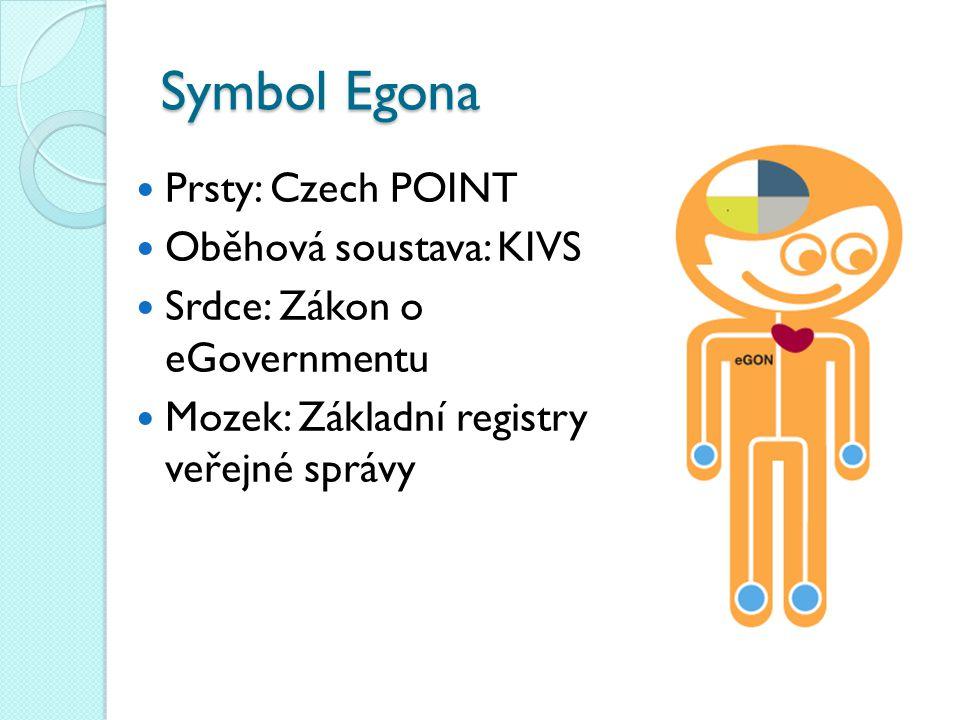 Symbol Egona Prsty: Czech POINT Oběhová soustava: KIVS
