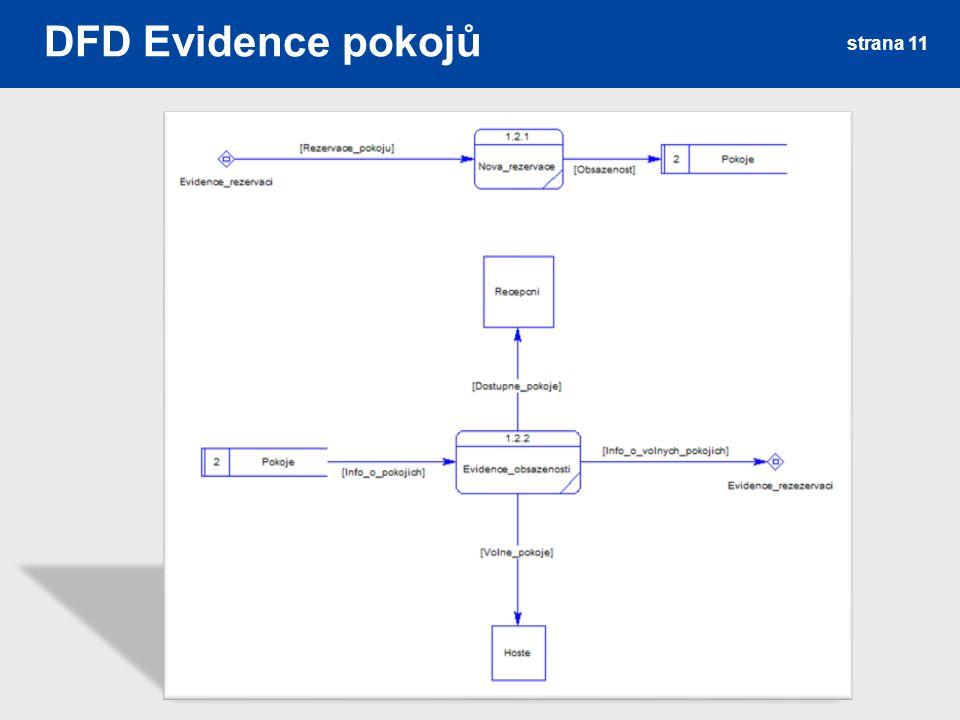 DFD Evidence pokojů