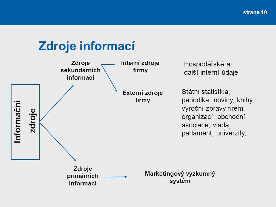 Zdroje informací Informační zdroje Hospodářské a další interní údaje