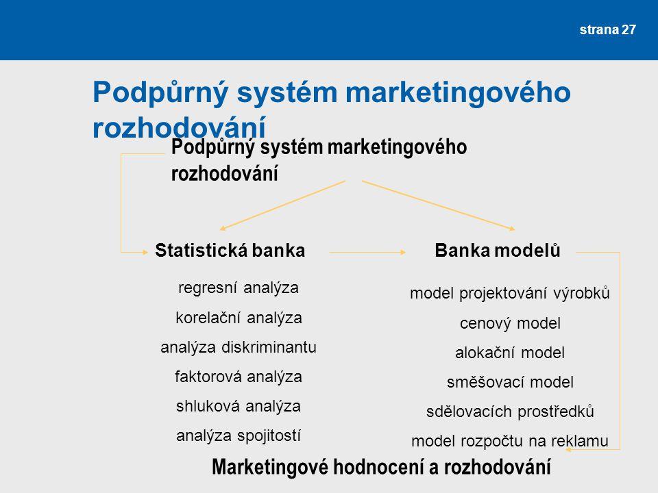 Podpůrný systém marketingového rozhodování