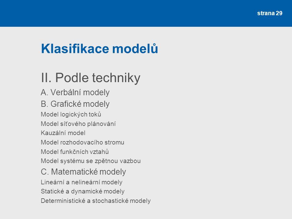 Klasifikace modelů II. Podle techniky A. Verbální modely