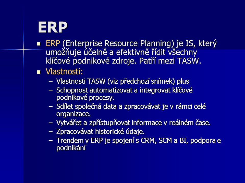 ERP ERP (Enterprise Resource Planning) je IS, který umožňuje účelně a efektivně řídit všechny klíčové podnikové zdroje. Patří mezi TASW.