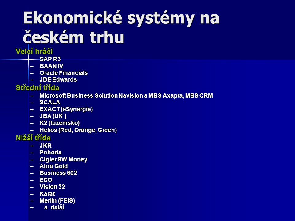 Ekonomické systémy na českém trhu