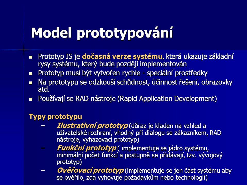 Model prototypování Prototyp IS je dočasná verze systému, která ukazuje základní rysy systému, který bude později implementován.