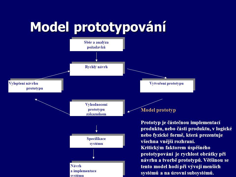 Model prototypování Model prototyp