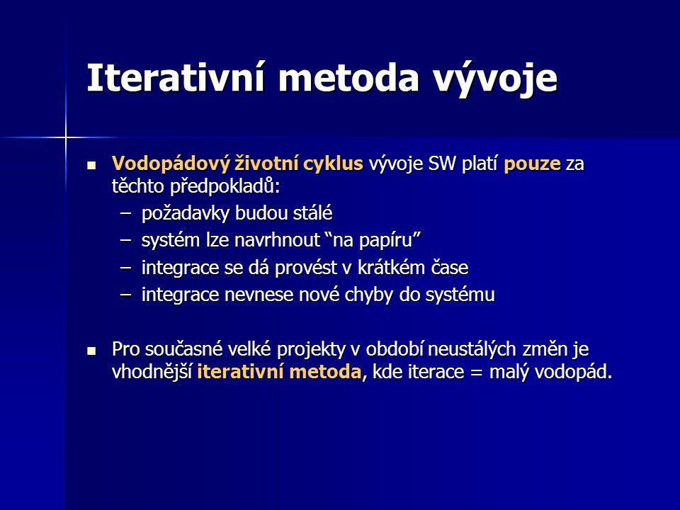Iterativní metoda vývoje