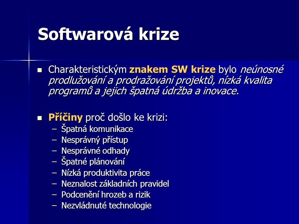 Softwarová krize