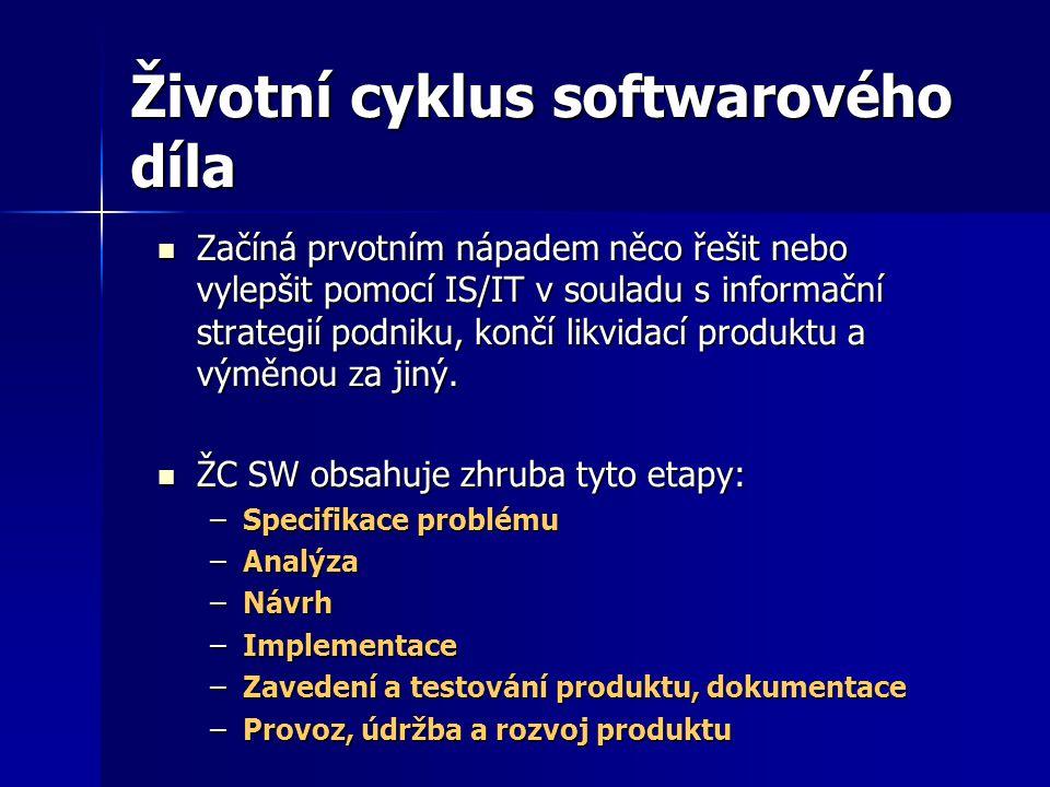 Životní cyklus softwarového díla