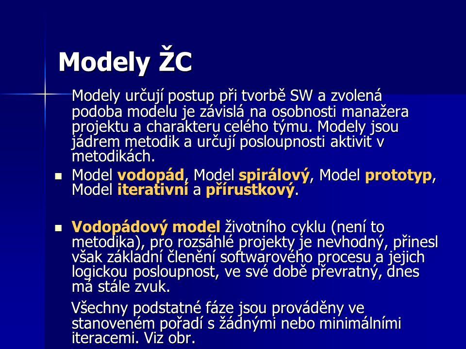 Modely ŽC
