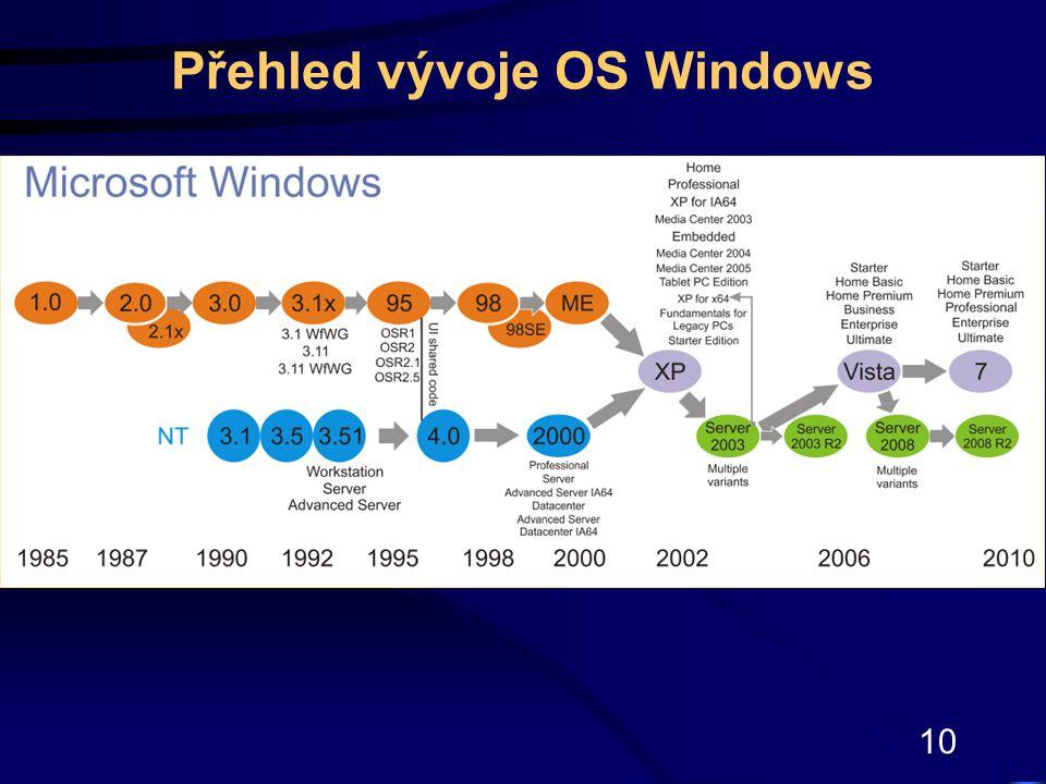 Přehled vývoje OS Windows