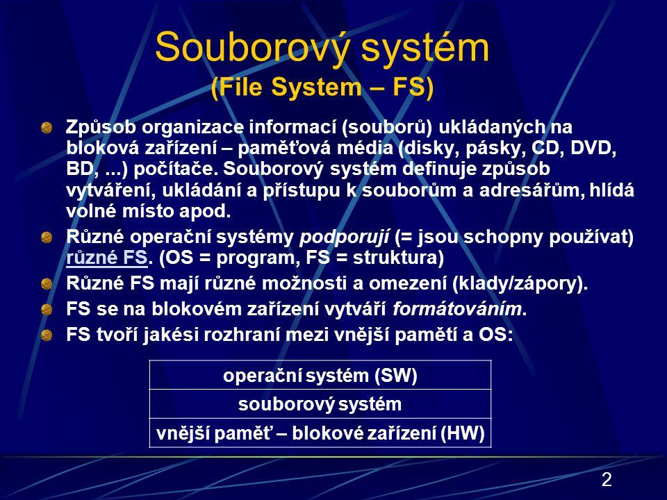 Souborový systém (File System – FS)