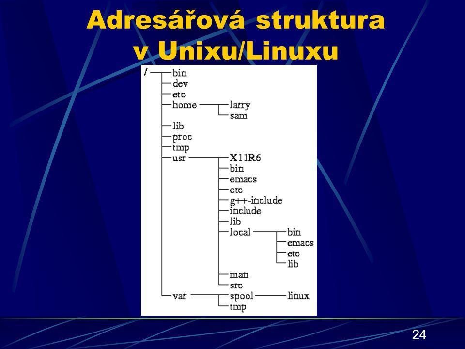 Adresářová struktura v Unixu/Linuxu
