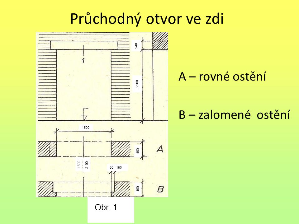 Průchodný otvor ve zdi A – rovné ostění B – zalomené ostění Obr. 1. 1